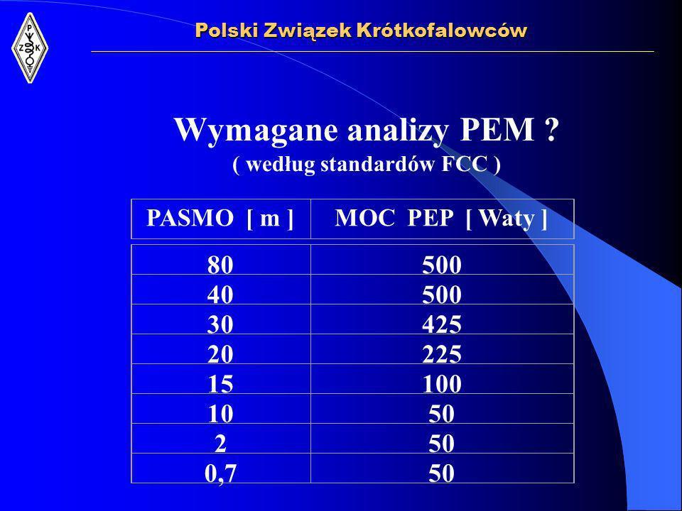 Wymagane analizy PEM ( według standardów FCC )