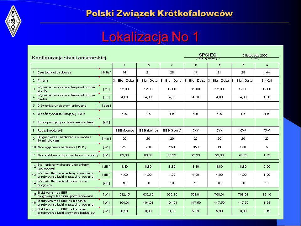 Polski Związek Krótkofalowców