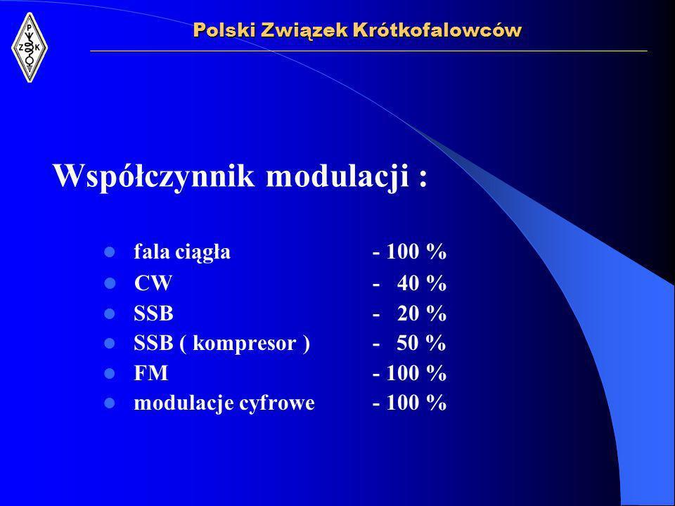 Współczynnik modulacji :