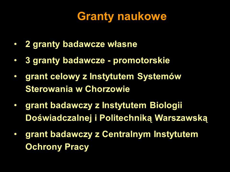 Granty naukowe 2 granty badawcze własne