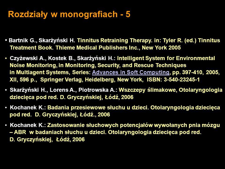 Rozdziały w monografiach - 5