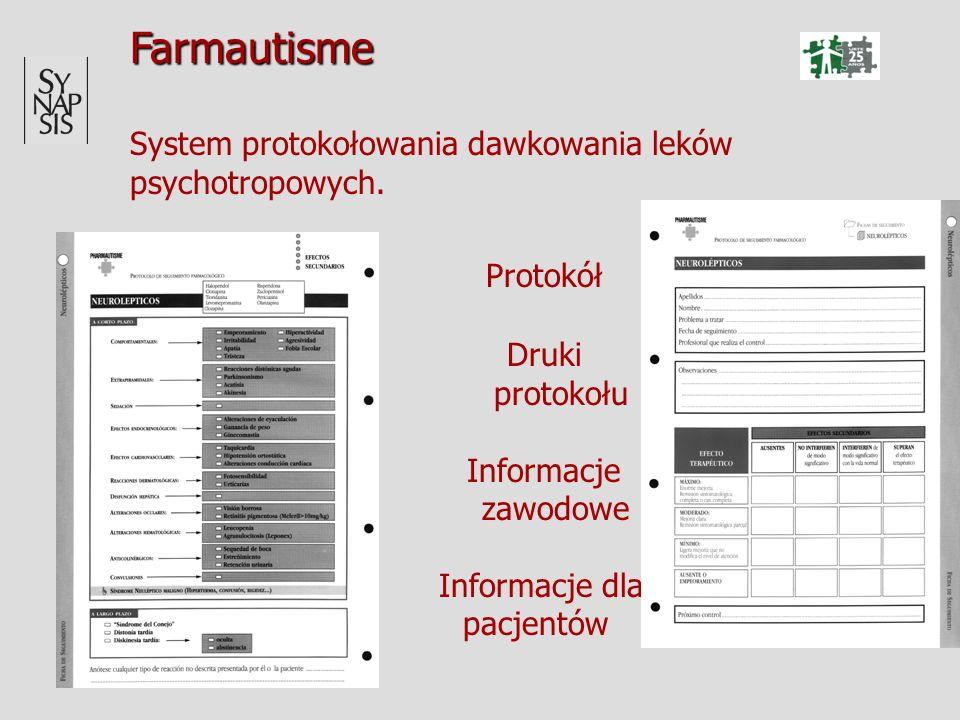 Farmautisme System protokołowania dawkowania leków psychotropowych. Protokół. Druki. protokołu. Informacje.