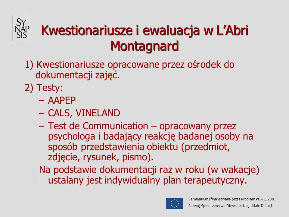 Kwestionariusze i ewaluacja w L'Abri Montagnard