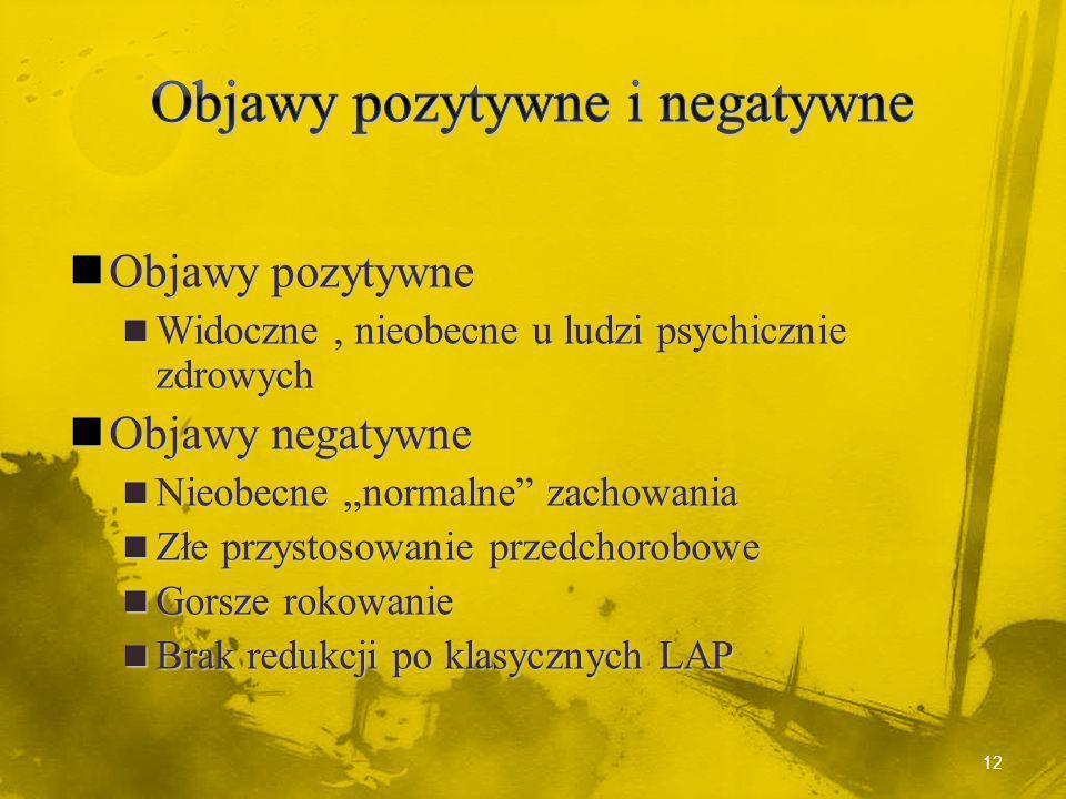 Objawy pozytywne i negatywne