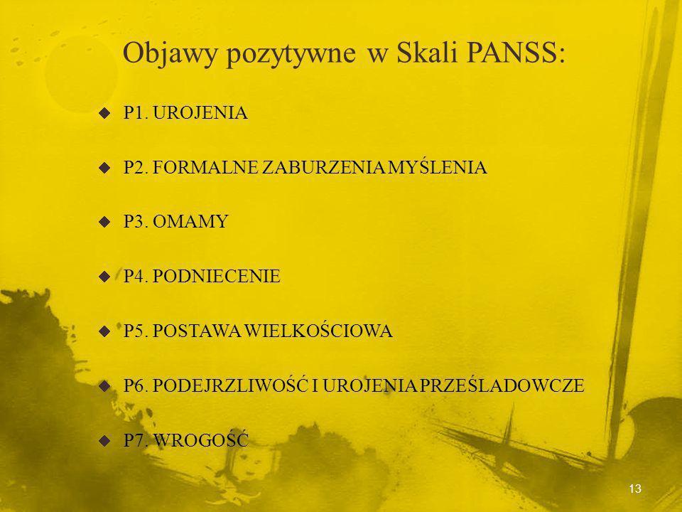 Objawy pozytywne w Skali PANSS: