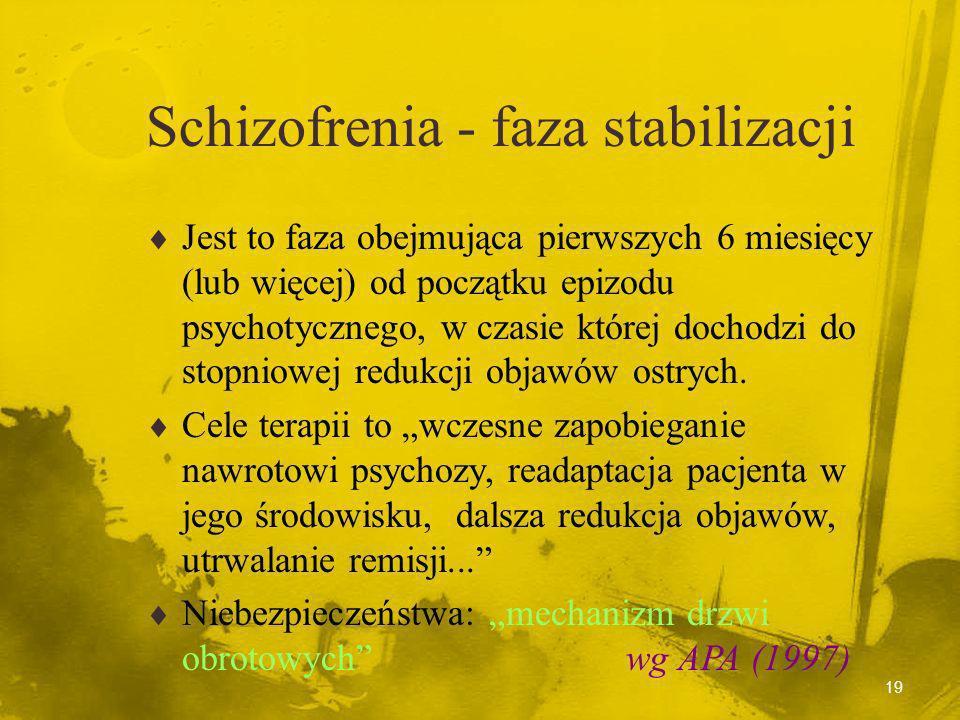 Schizofrenia - faza stabilizacji