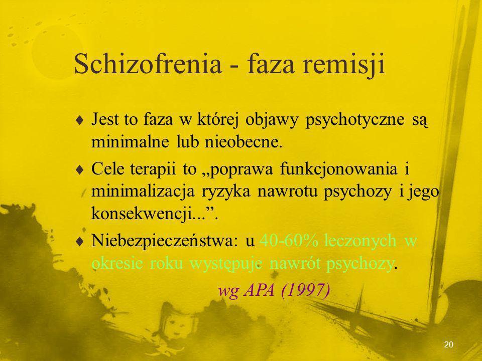 Schizofrenia - faza remisji