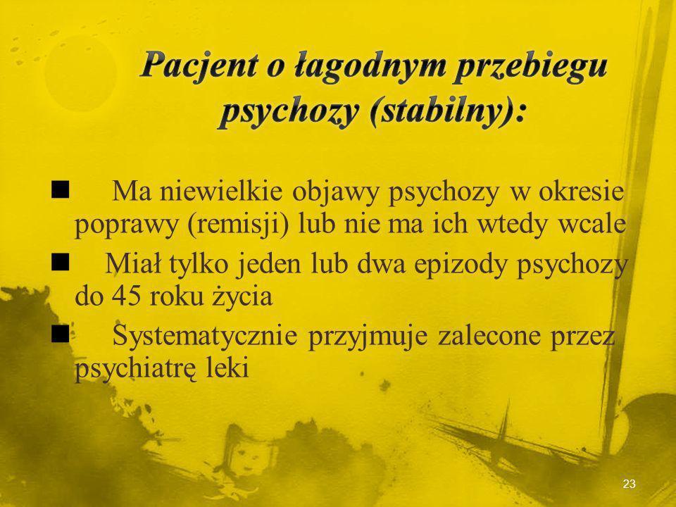 Pacjent o łagodnym przebiegu psychozy (stabilny):