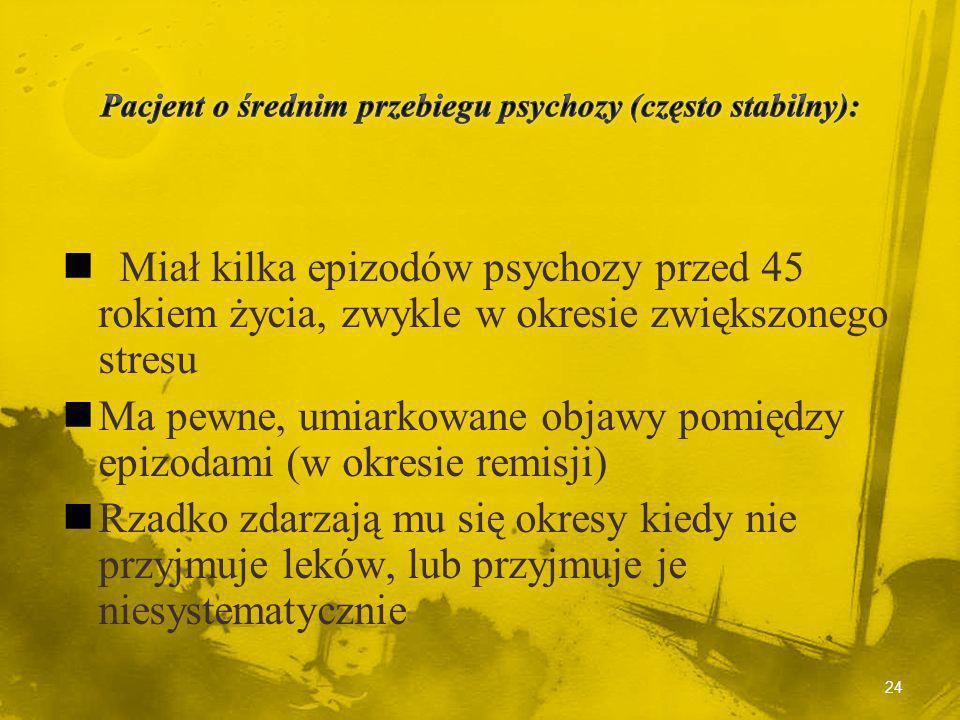 Pacjent o średnim przebiegu psychozy (często stabilny):