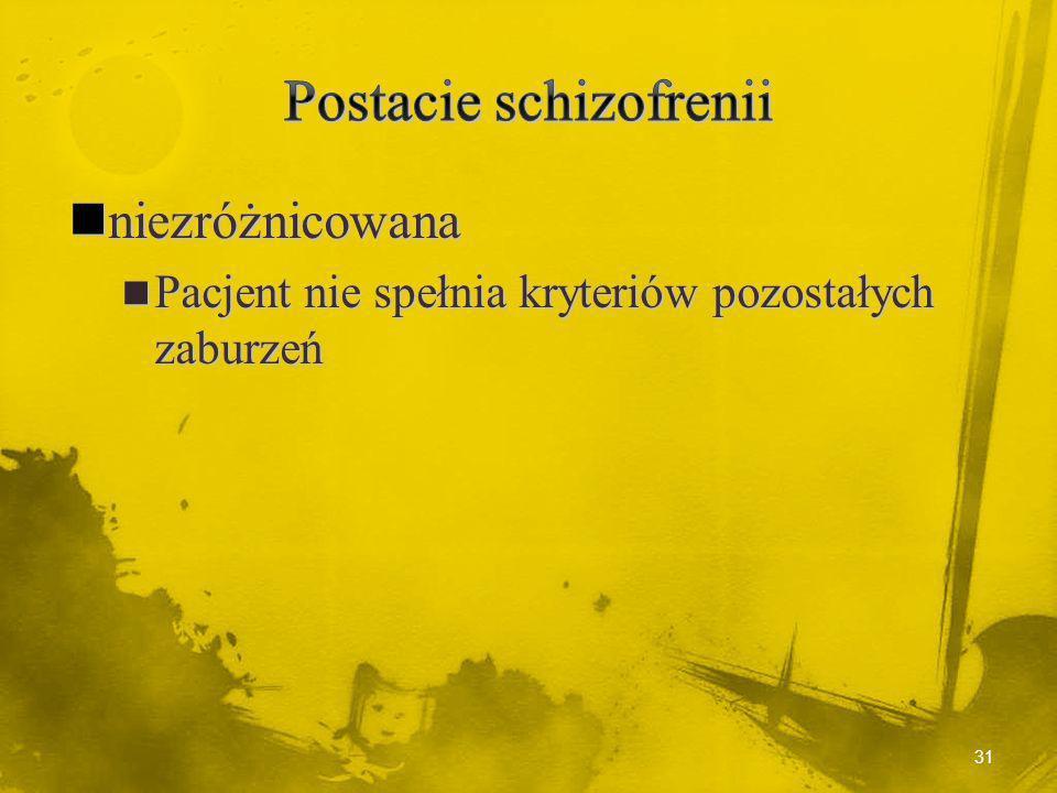 Postacie schizofrenii