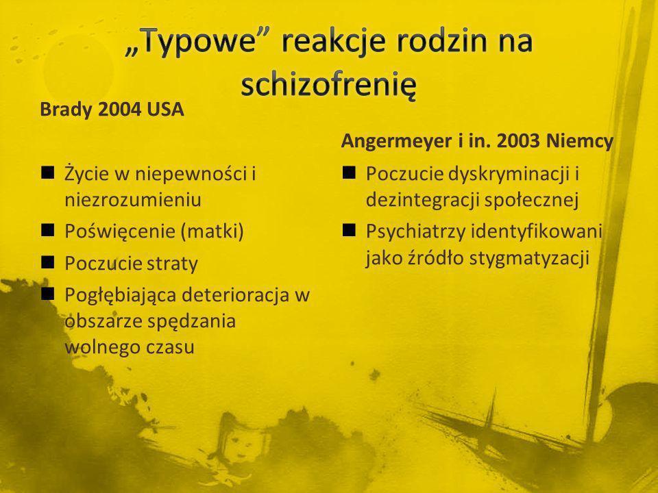 """""""Typowe reakcje rodzin na schizofrenię"""
