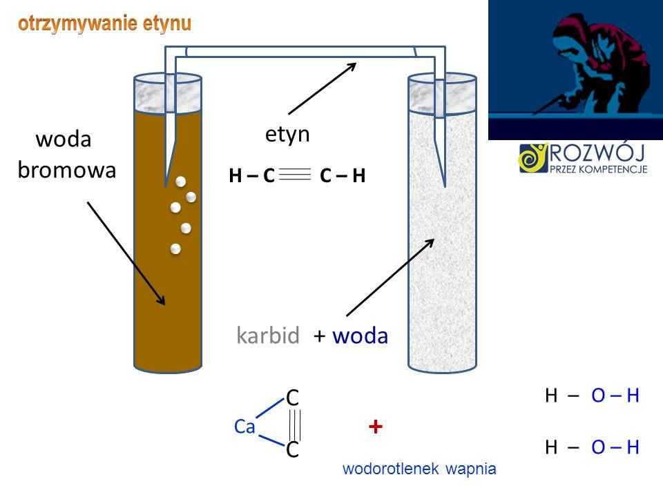 + etyn woda bromowa karbid + woda C otrzymywanie etynu H – C C – H H –