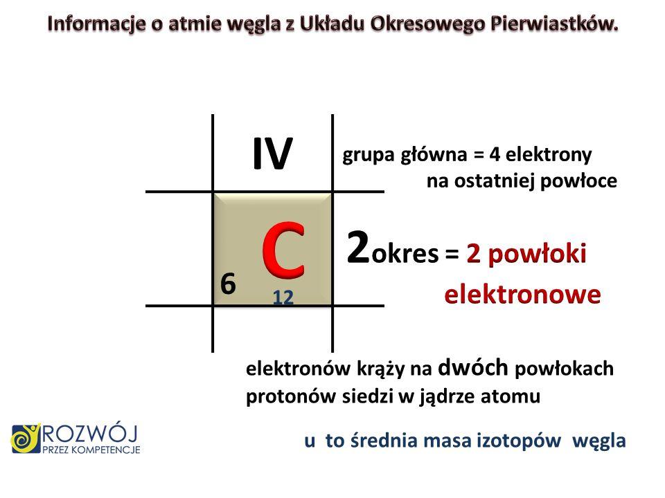 C IV 2okres = 2 powłoki 6 elektronowe