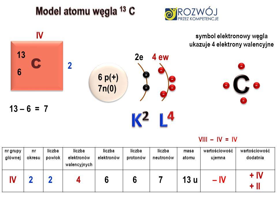 symbol elektronowy węgla ukazuje 4 elektrony walencyjne