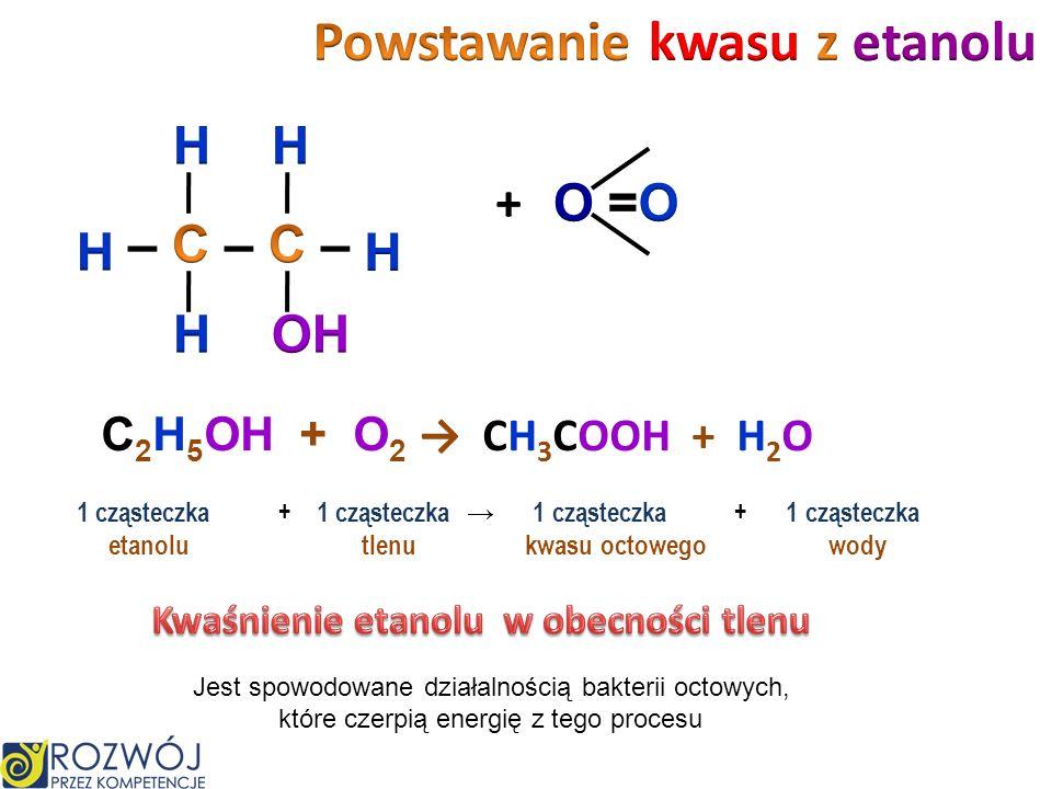 Powstawanie kwasu z etanolu Kwaśnienie etanolu w obecności tlenu