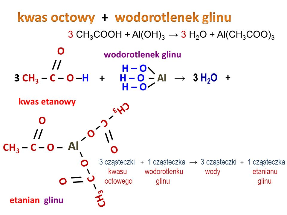 kwas octowy + wodorotlenek glinu