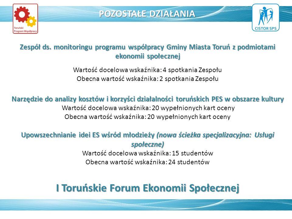 I Toruńskie Forum Ekonomii Społecznej