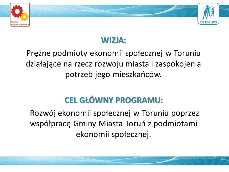 WIZJA: Prężne podmioty ekonomii społecznej w Toruniu działające na rzecz rozwoju miasta i zaspokojenia potrzeb jego mieszkańców.