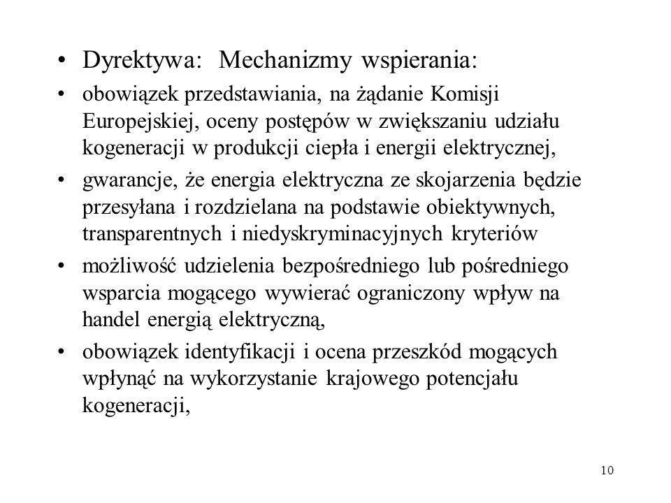 Dyrektywa: Mechanizmy wspierania: