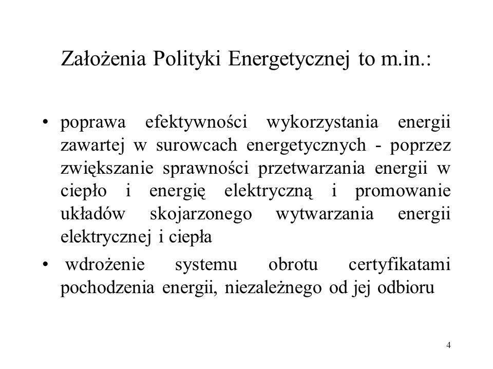 Założenia Polityki Energetycznej to m.in.: