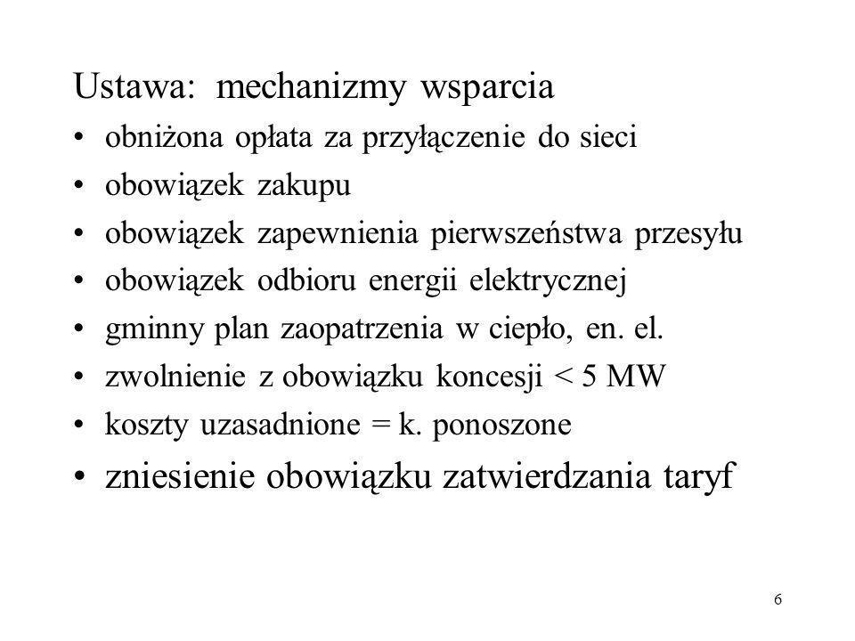 Ustawa: mechanizmy wsparcia