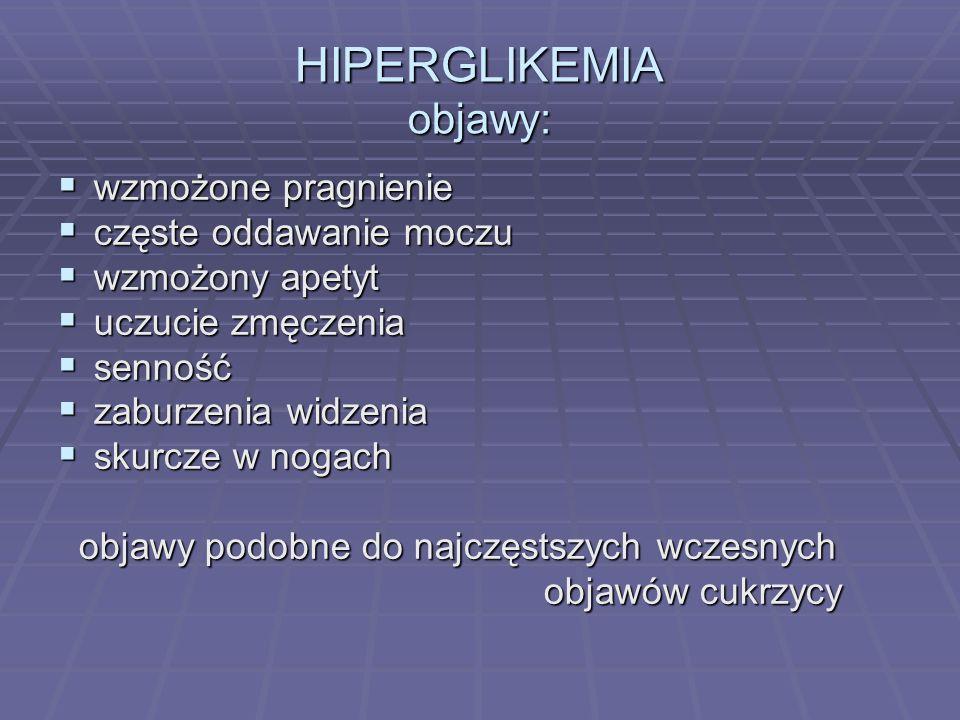 HIPERGLIKEMIA objawy: