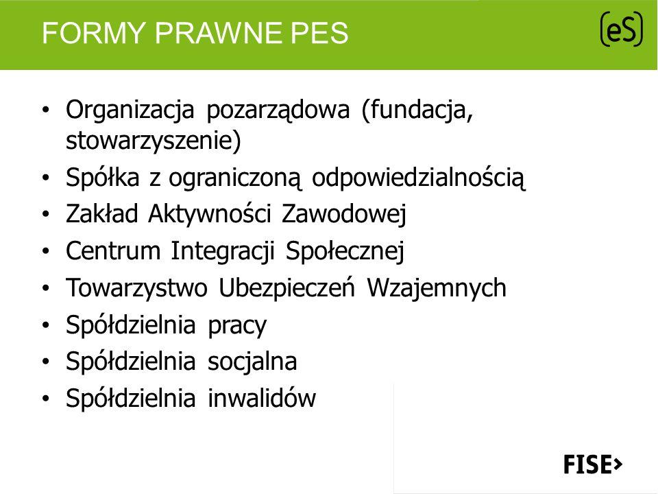 Formy prawne PES Organizacja pozarządowa (fundacja, stowarzyszenie)