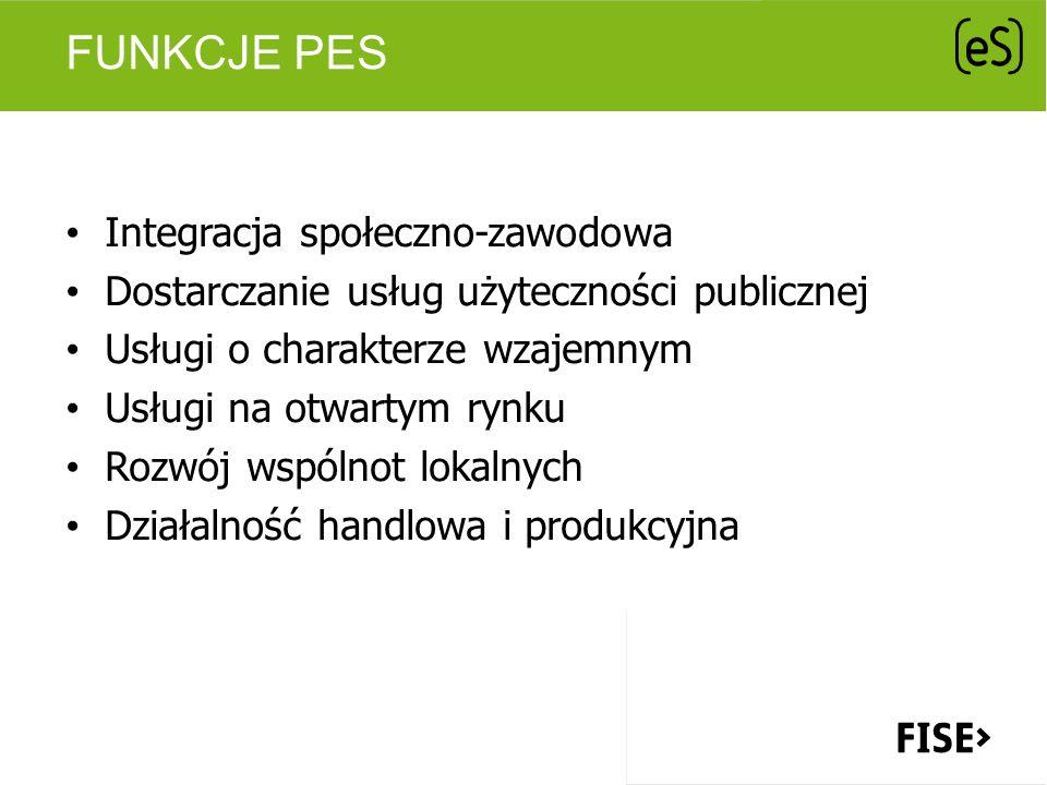 Funkcje PES Integracja społeczno-zawodowa