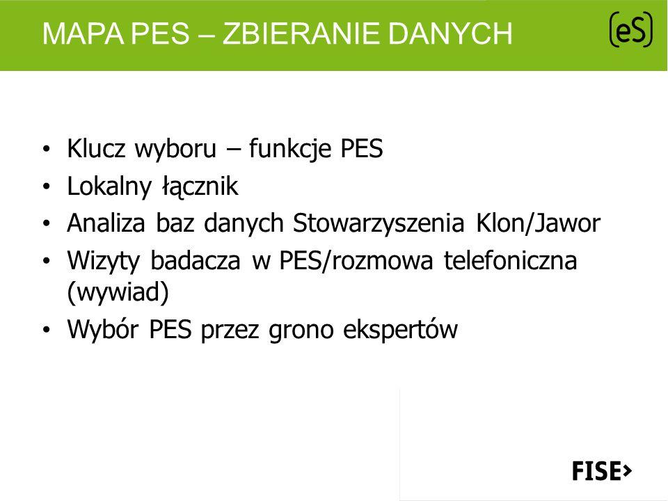 Mapa PES – zbieranie danych