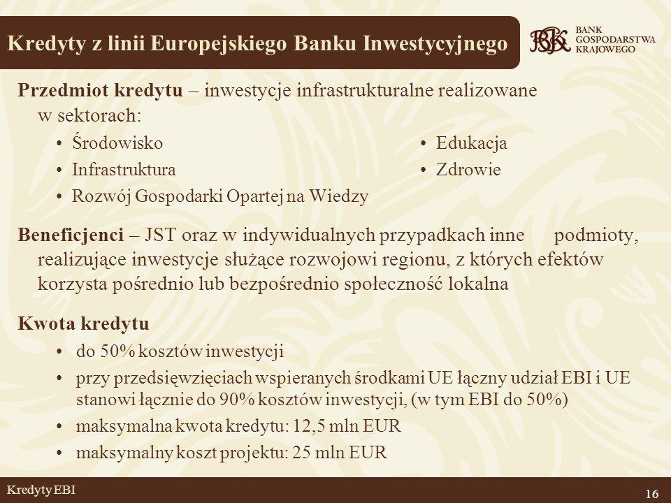 Kredyty z linii Europejskiego Banku Inwestycyjnego
