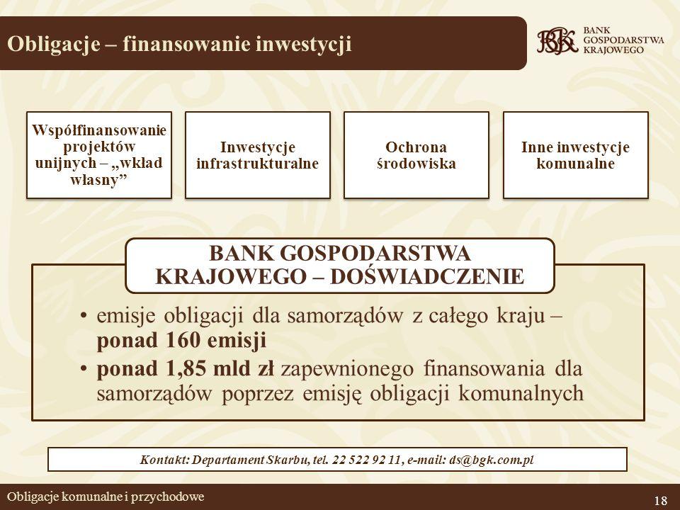 Obligacje komunalne i przychodowe