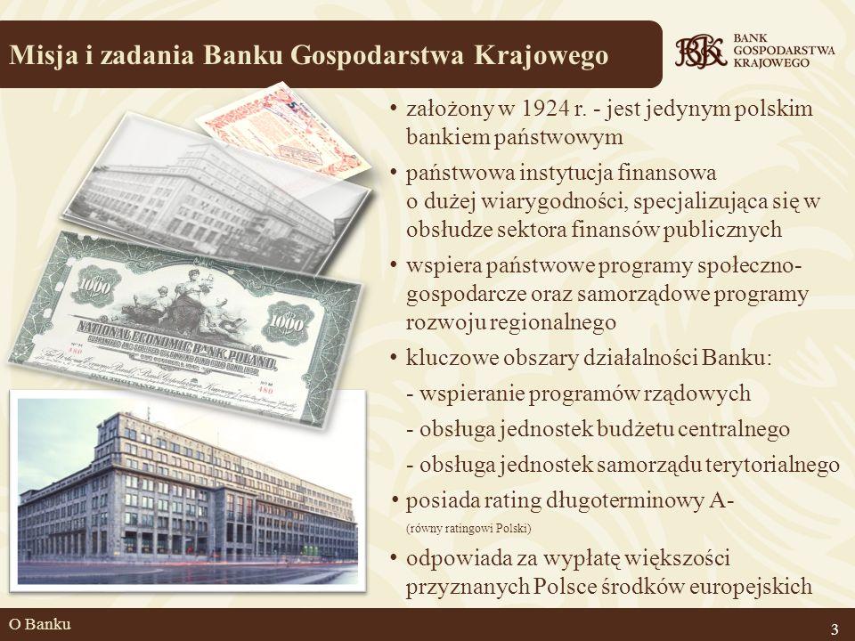 Misja i zadania Banku Gospodarstwa Krajowego