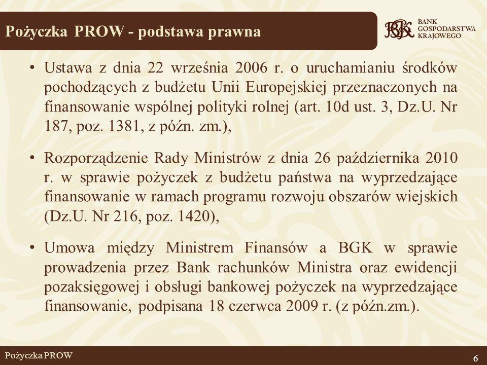Pożyczka PROW - podstawa prawna