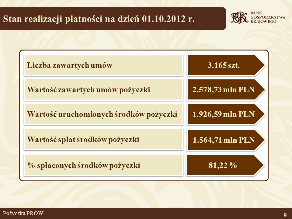 Stan realizacji płatności na dzień 01.10.2012 r.