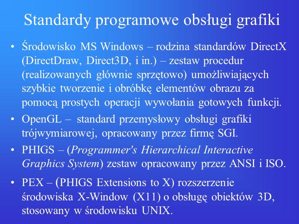 Standardy programowe obsługi grafiki
