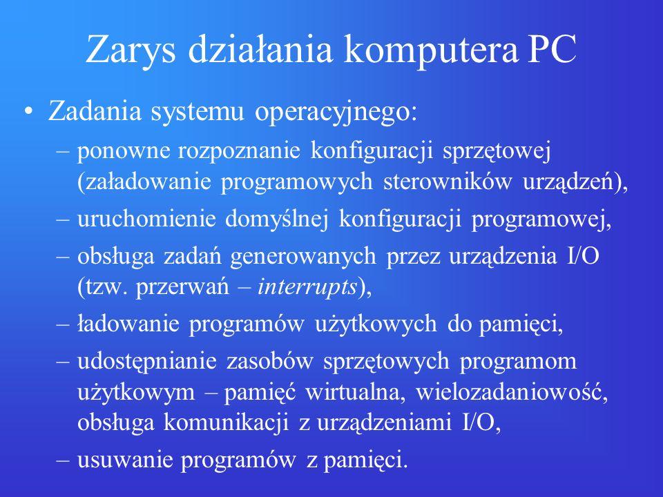 Zarys działania komputera PC