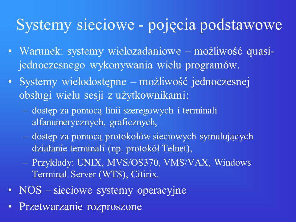 Systemy sieciowe - pojęcia podstawowe