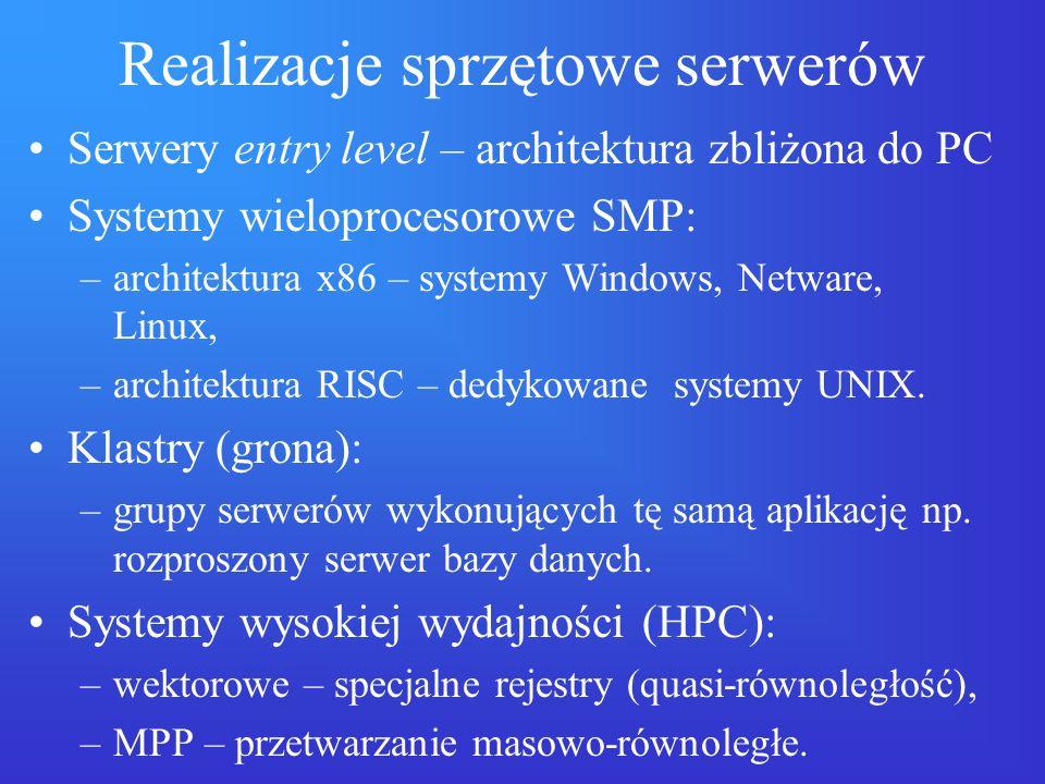 Realizacje sprzętowe serwerów
