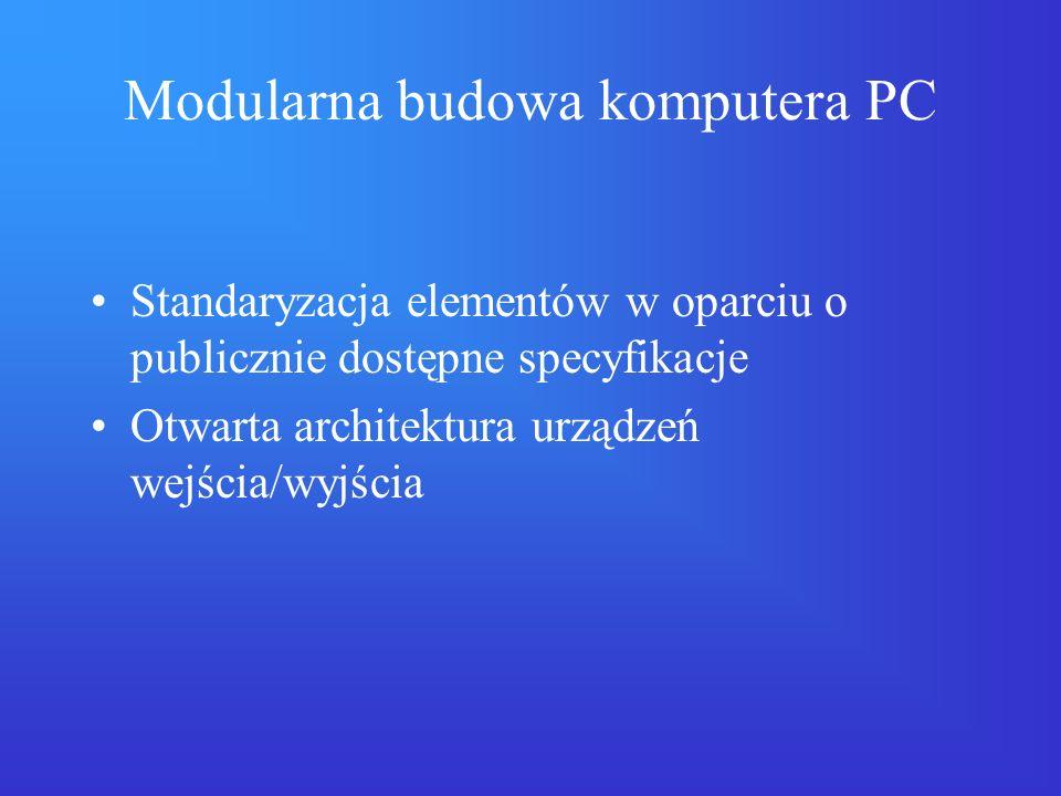 Modularna budowa komputera PC