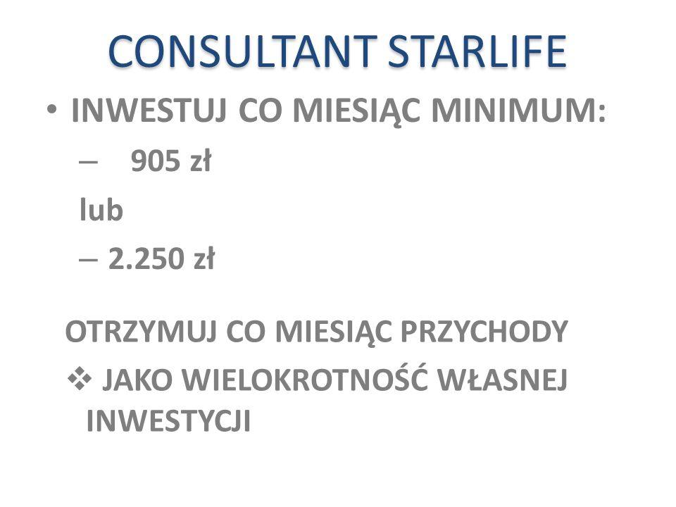 CONSULTANT STARLIFE INWESTUJ CO MIESIĄC MINIMUM: 905 zł lub 2.250 zł