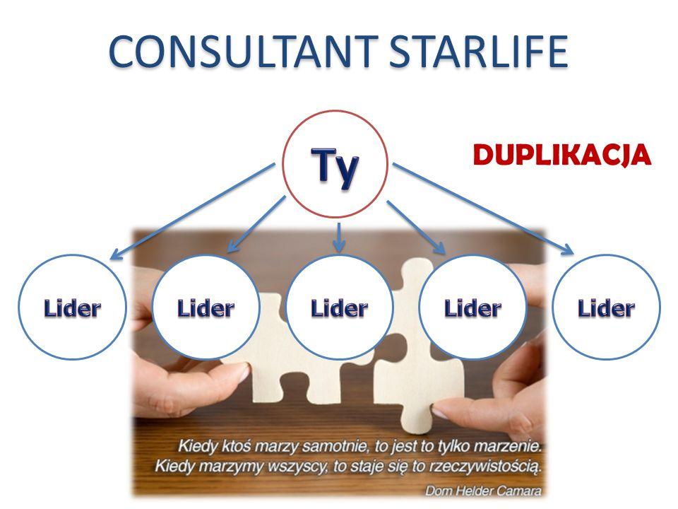 CONSULTANT STARLIFE Ty DUPLIKACJA Lider Lider Lider Lider Lider