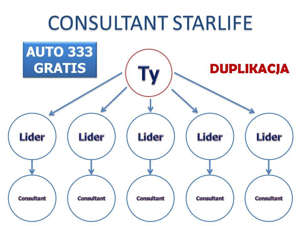 Ty CONSULTANT STARLIFE AUTO 333 GRATIS DUPLIKACJA Lider Lider Lider