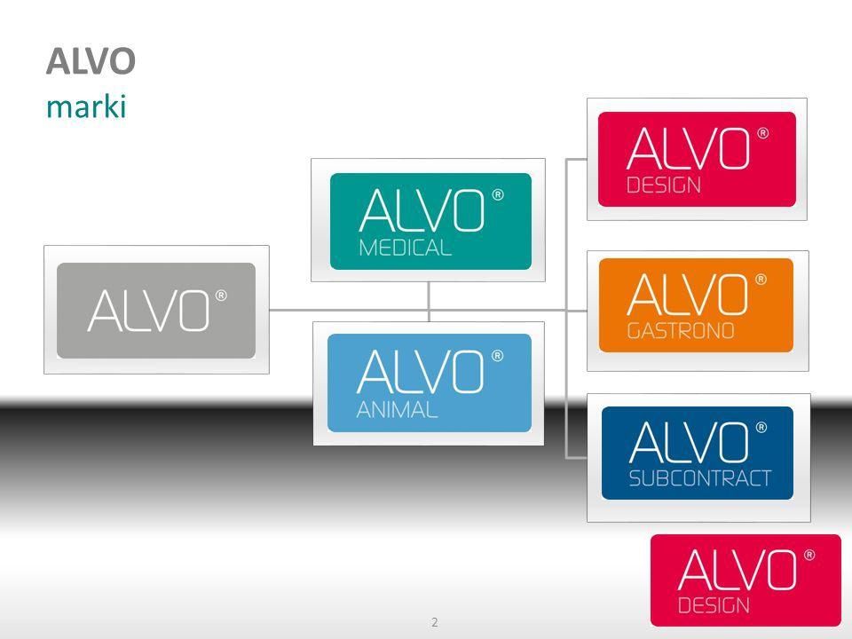 ALVO MEDICAL ALVO marki