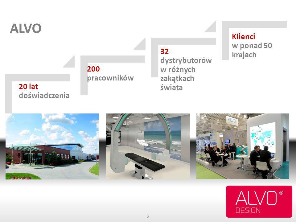 ALVO Klienci w ponad 50 krajach