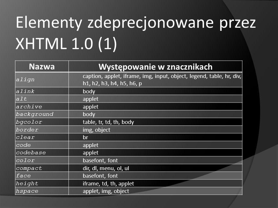 Elementy zdeprecjonowane przez XHTML 1.0 (1)