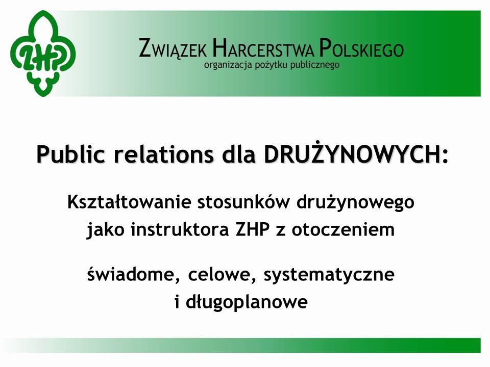 Public relations dla DRUŻYNOWYCH: