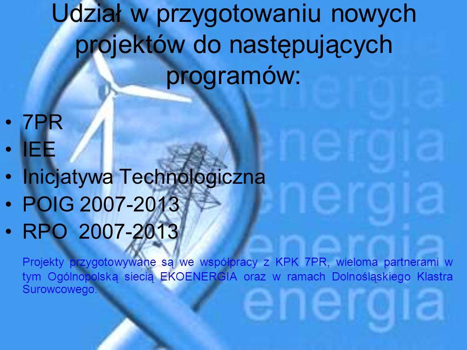 Udział w przygotowaniu nowych projektów do następujących programów: