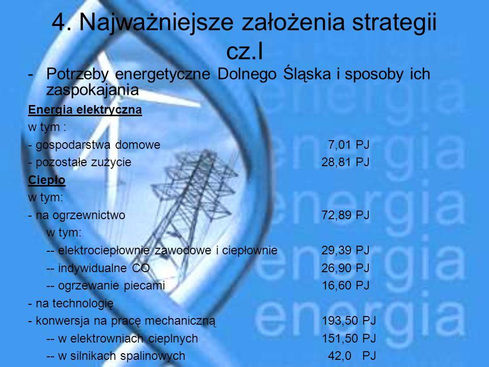 4. Najważniejsze założenia strategii cz.I