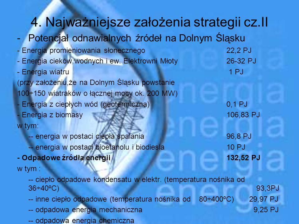 4. Najważniejsze założenia strategii cz.II