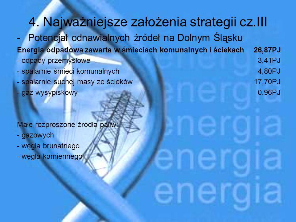 4. Najważniejsze założenia strategii cz.III